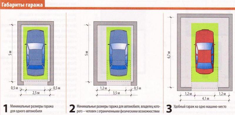 Проекты двухэтажных гаражей на 1 машину